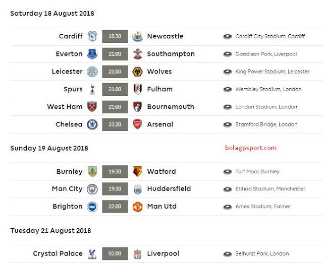 Jadwal Liga Inggris Pekan 2: Sabtu-Minggu 18-19 Agustus 2018