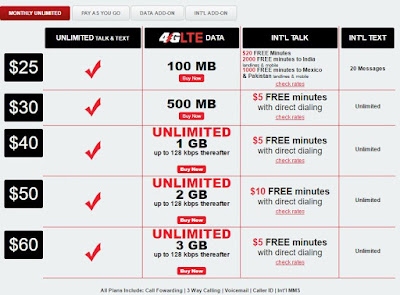 Black Wireless MVNO Data Plans $25 - $60 per month