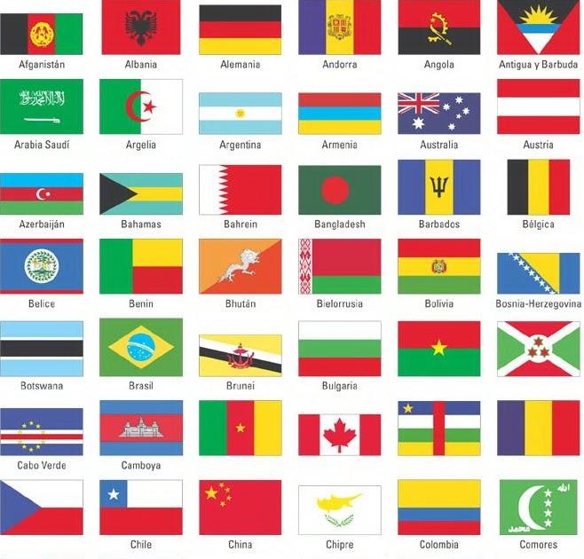 Paises Y Nacionalidades En Espanol Clases De Espanol