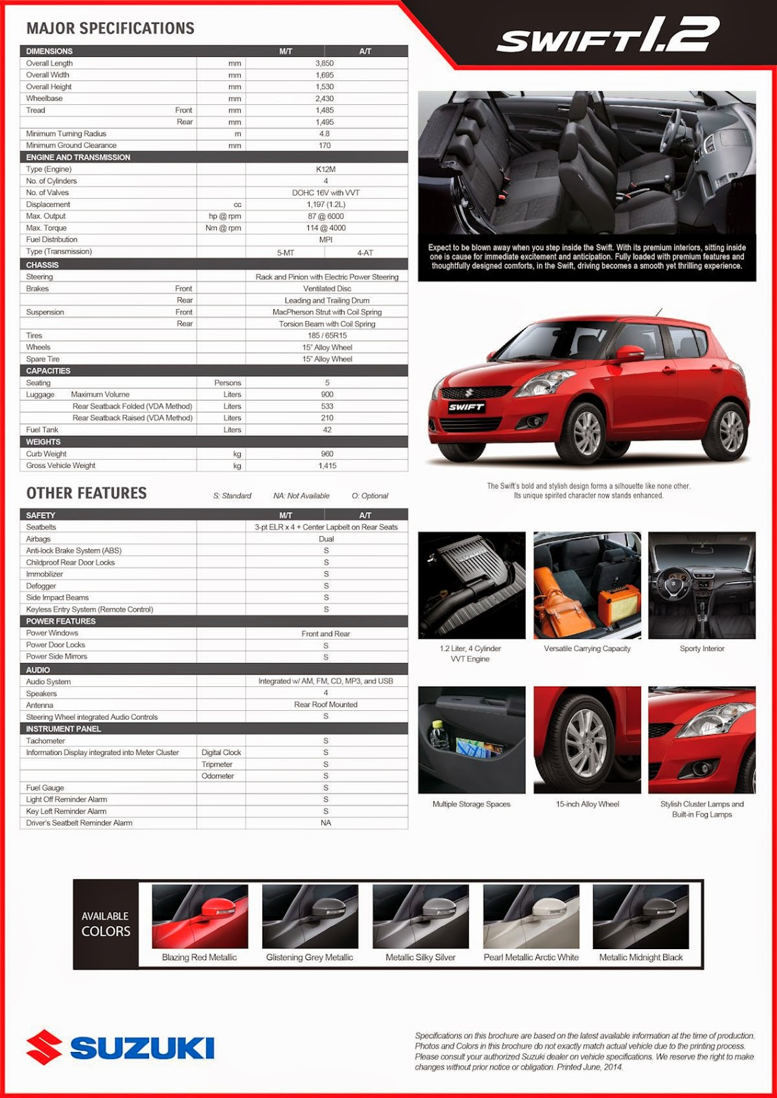 Suzuki Introduces Swift 1 2 Yours Starting At P 608 000 W