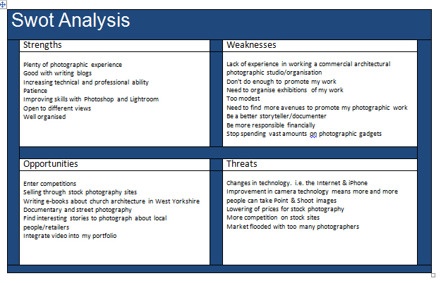 Unit 31 Specialist Location Photography - SWOT analysis and - business swot analysis