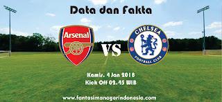 Data dan Fakta Fantasy Premier League Arsenal vs Chelsea Fantasi Manager Indonesia