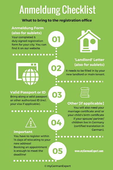 Anmeldung: the German address registration explained