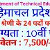 हिमाचल प्रदेश में चतुर्थ श्रेणी के पदों पर भर्ती