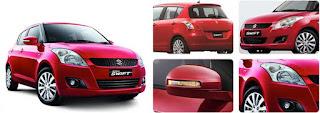 Eksterior Suzuki Swift