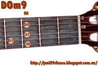 imagenes acordes de guitarra m9 9na