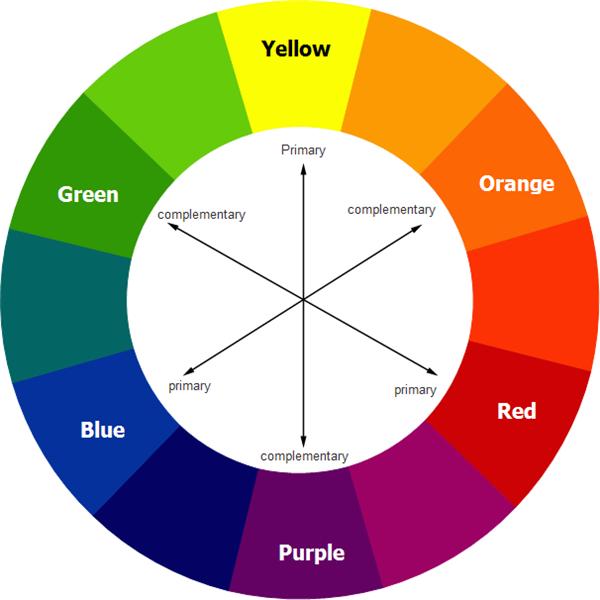 Design in Colours. Colorful ideas for interior design and ...