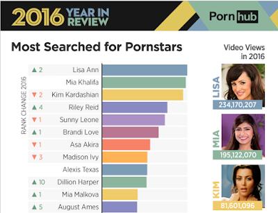 porn hup