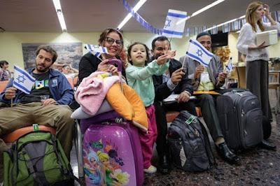 Lei do retorno, direito ao Aliah e certidão de judaísmo