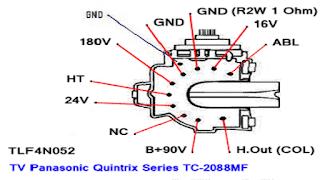 Data Pin TLF4N052 TV Panasonic Quintrix Series TC-2088MF