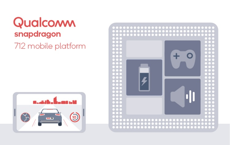 Qualcomm Launches Snapdragon 712