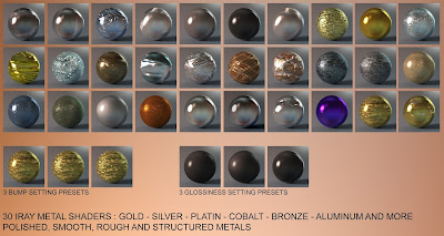 Metallic Shaders for Iray and Merchant Resource