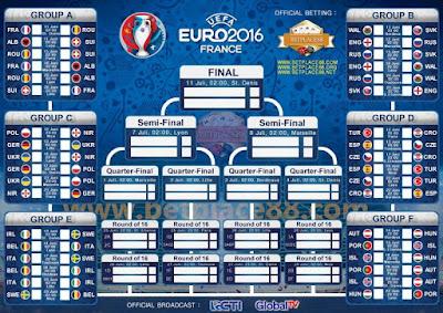 Siaran langsung Semi Final euro 2016 MNCTV Grup (iNews TV, RCTI, MNC TV, Global TV, MNC Sports)