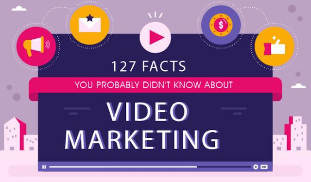 How Video Marketing Works [Infographic]