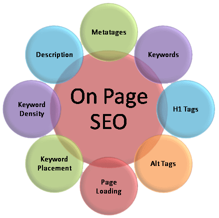 ON-PAGE-SEO-tips-430x430