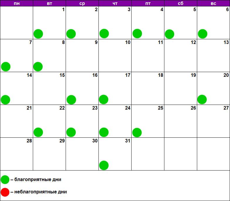 Лунный календарь наращивания май 2018