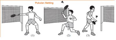 Pukulan netting bulutangkis - pustakapengetahuan.com