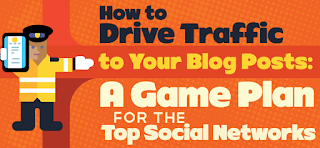 Effective-Ways-to-Promote-Your-Blog-on-Social-Media