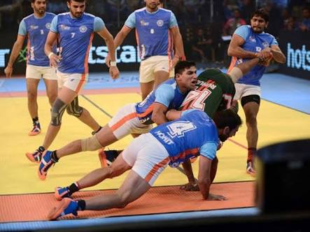 Indian kabaddi team images