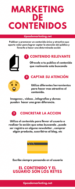 infografia de marketing de contenidos