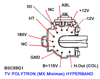 Data Pin Out Flyback BSC59G1 / JF0501-19577 TV POLYTRON (MX Minimax) HYPERBAND