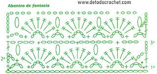 esquema-punto-abanico-crochet