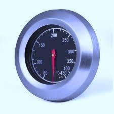 Jenis-Jenis Termometer Dan Kegunaannya