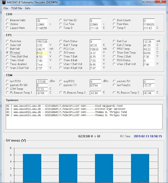 AAUSAT-2 Telemetry 1058 UT Feb 13 2019