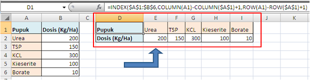 Rumus INDEX Transpose Data Excel
