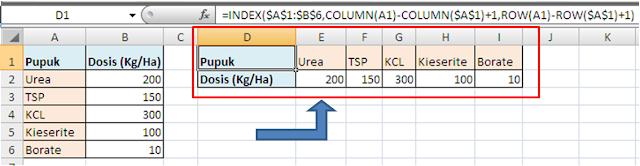 Rumus INDEX Transpose Data Excel