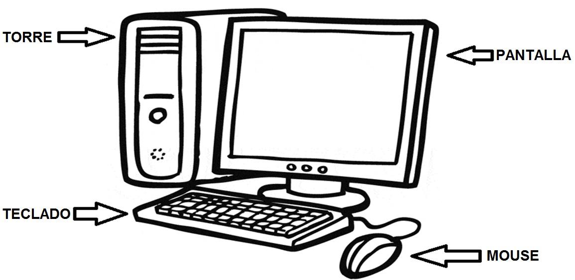 Como Dibujar Y Pintar Una Computadora