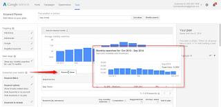 cara belajar internet marketing bisnis usaha online