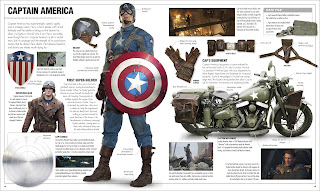 Marvel Studios Visual Dictionary - Captain America