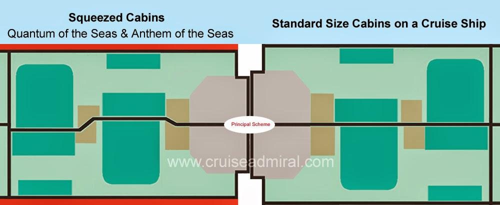 Quantum of the Seas cabins