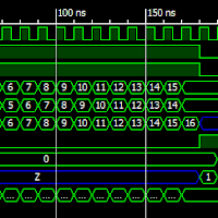 VHDL coding tips and tricks: VHDL code for a Dual Port RAM with