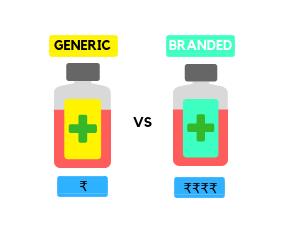 branded vs generic medicines
