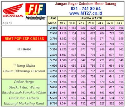 FIF Honda Beat POP ESP CBS ISS