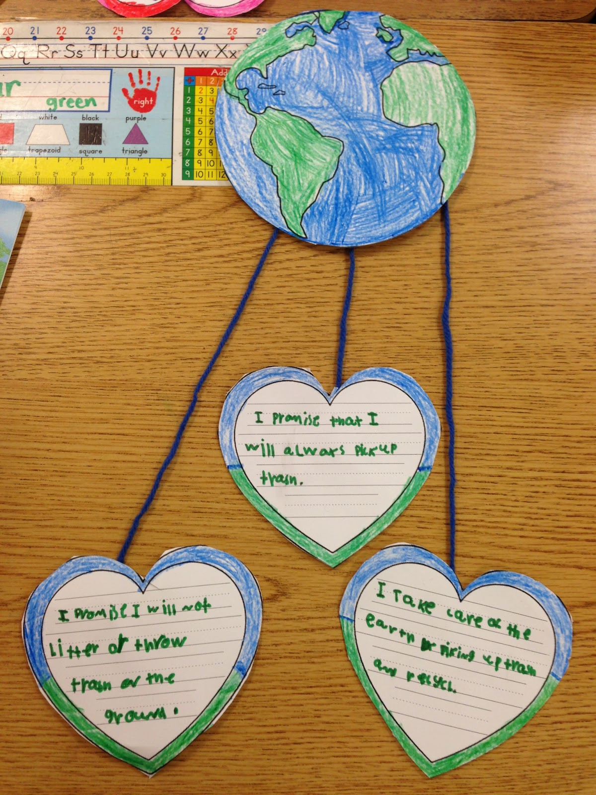 Mrs Prentice S Class Earth Day Writing