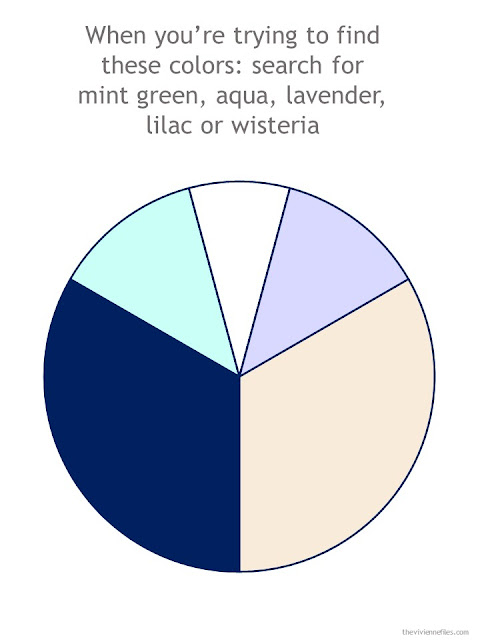 Color wheel with navy and beige neutrals, and aqua, white and lavender accents.