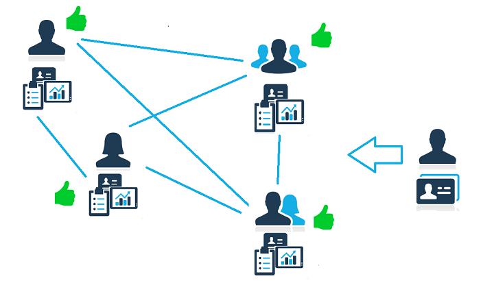 exemplo-de-rede-blockchain