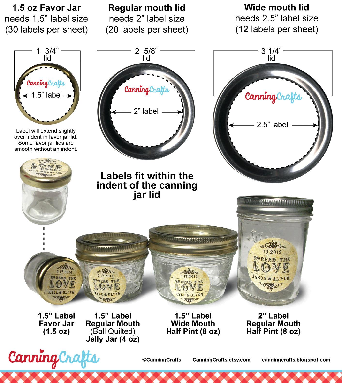 label sizes chart