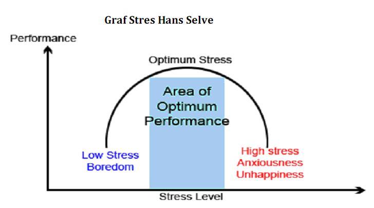 PENGURUSAN STRESS DI TEMPAT KERJA PDF
