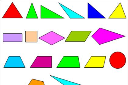 Beberapa Aktivitas Pembelajaran Simetri Lipat dan Simetri Putar di Sekolah Dasar