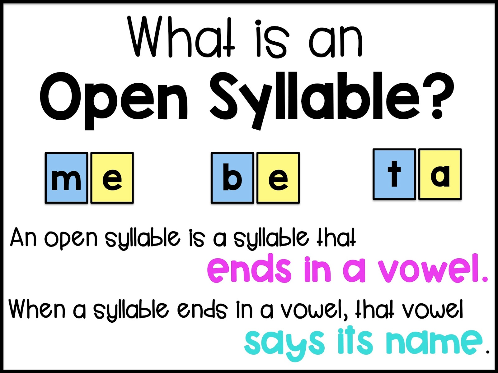 Closed Syllable Video For Kids