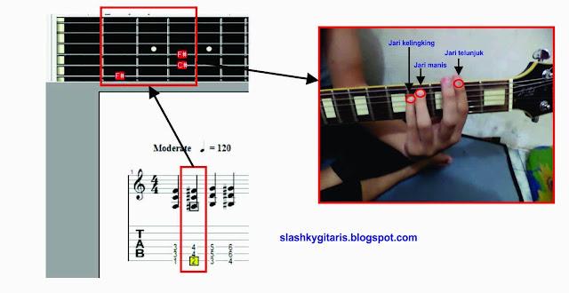 belajar chord gitar, belajar chord tegak, belajar gitar, belajar gitar pemula,
