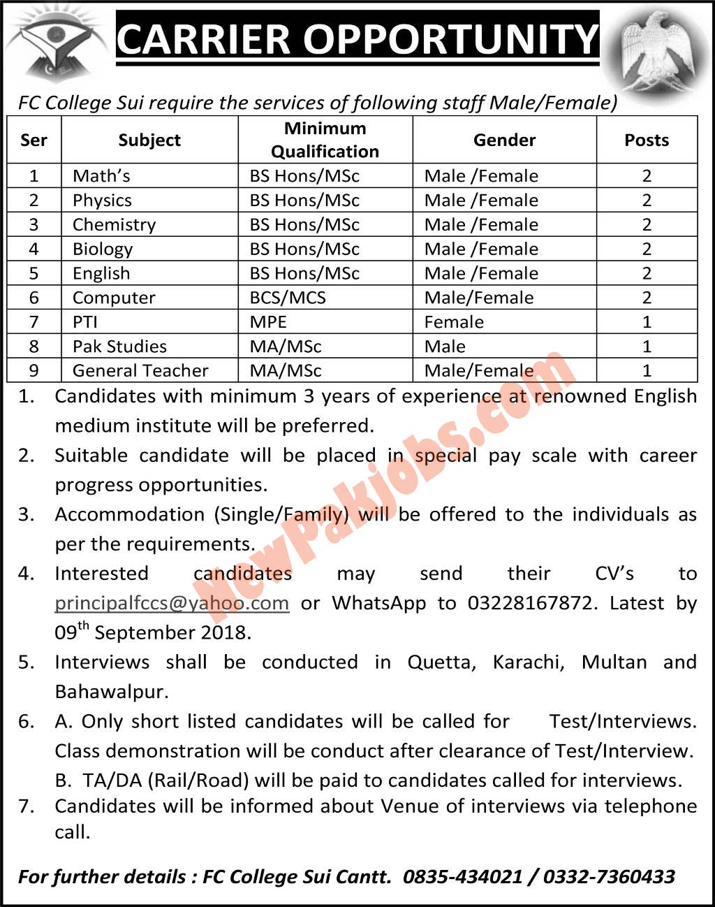 Latest Jobs in FC College Sui August - Sept 2018