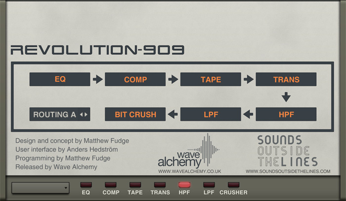 1. Rebirth RB-338 by Propellerhead (Standalone)