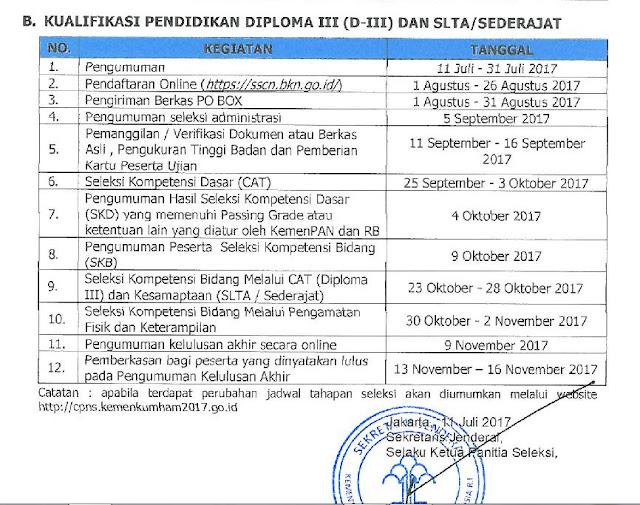 Kemen PAN RB Resmi Liris Surat Edaran Pendaftaran CPNS Tahun 2017