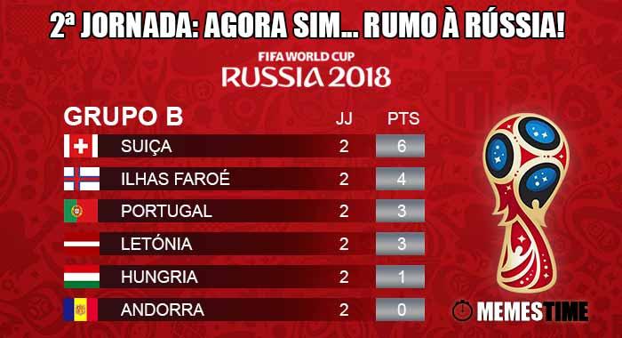 A Seleção de Portugal recebeu e venceu Andorra por 6 a 0 em jogo a contar para o Grupo B de Apuramento para o Rússia 2018, com destaque para os 4 golos de Cristiano Ronaldo e o 1º golo de André Silva - by MemesTime.com (fotos base: news.sportslogos.net & fifa.com & logos.wikia.com).