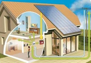 Energía solar térmica verde alternativa